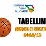 SERIE C – Tabellini 5° giornata gironi Playout 2015/16