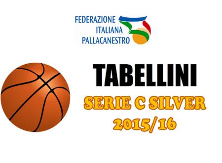 SERIE C – Tabellini 4° giornata girone promozione Serie B 2015/16