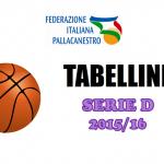 SERIE D – Tabellini 12° giornata d'andata 2015/16