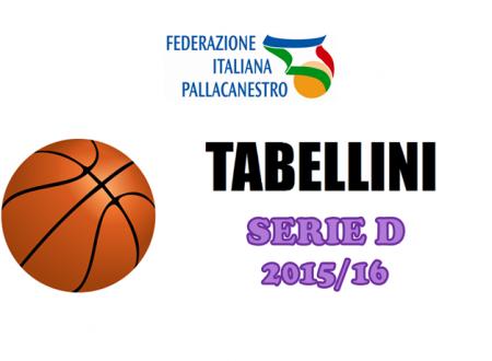 SERIE D – Tabellini 11° giornata d'andata 2015/16